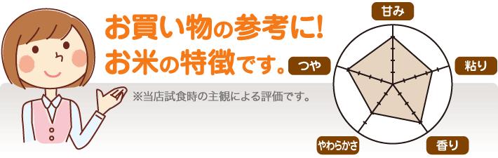 福井県 コシヒカリの特徴