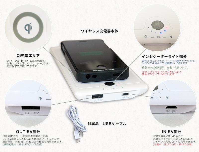 Qi規格対応ワイヤレス充電器 各部品と付属品について