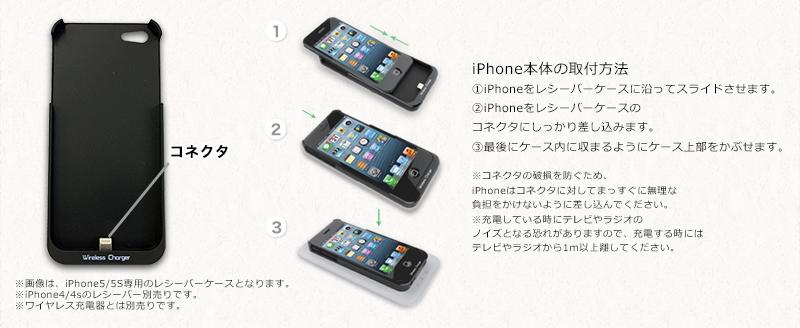 アイフォン(iPhone)へのレシーバーケース取り付け方法