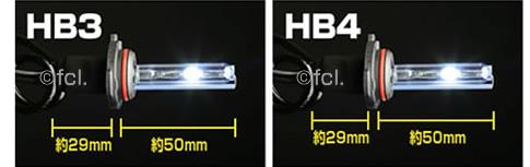 HB3,HB4