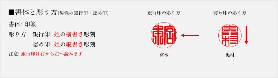銀行印・認め印の彫り方(印篆)