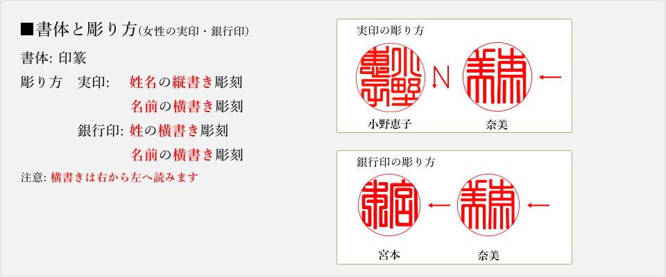 実印・銀行印の彫り方(印篆)