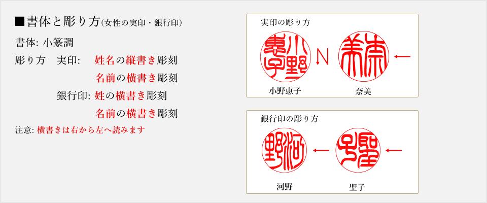 実印・銀行印の彫り方(小篆)