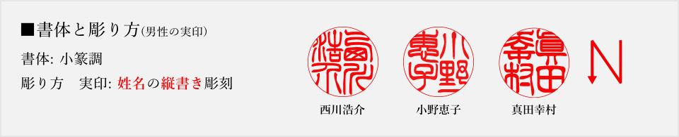 実印の彫り方(小篆)