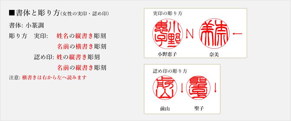 実印・認め印の彫り方(小篆)