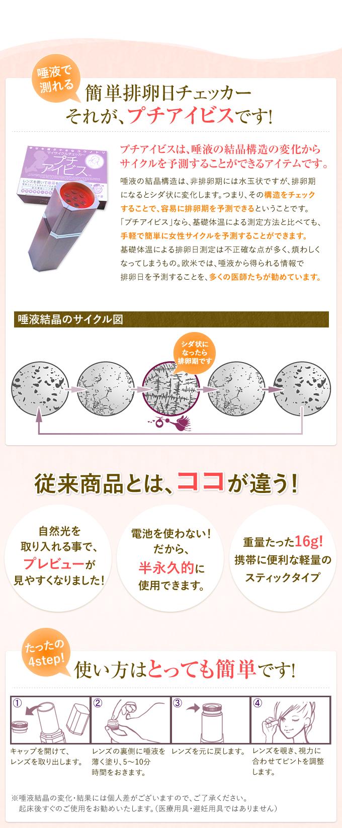 薬 コウノトリ 排卵 検査