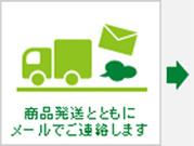商品発送とともにメールでご連絡します