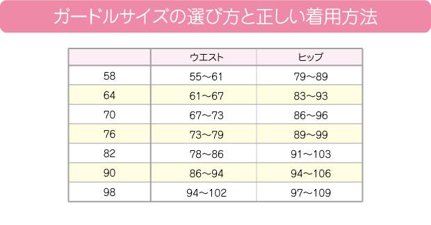 ガードルのサイズ表