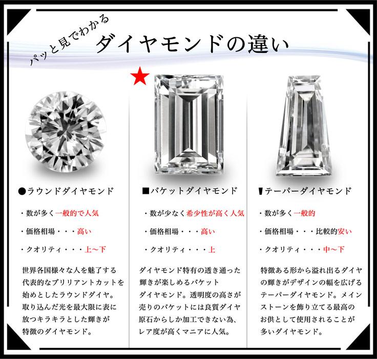 ダイヤの違い