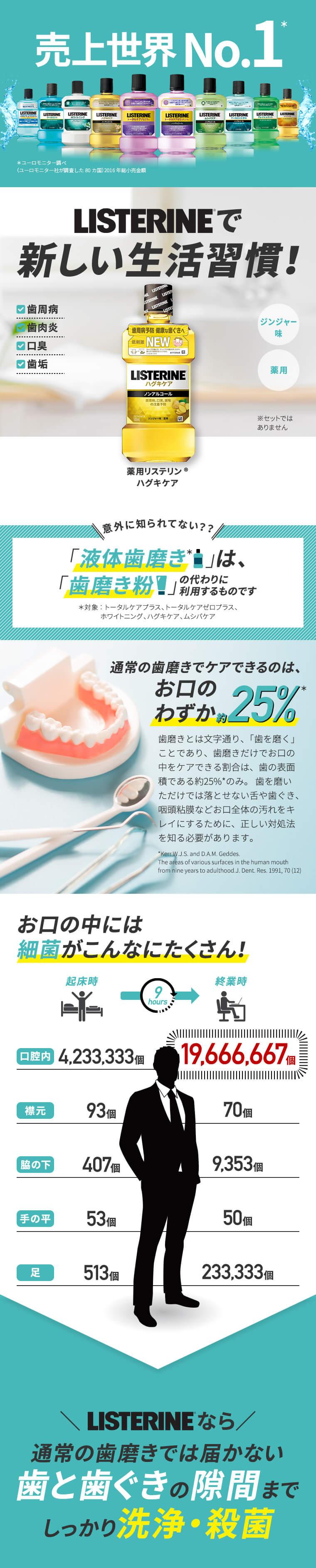病 周 リステリン 歯