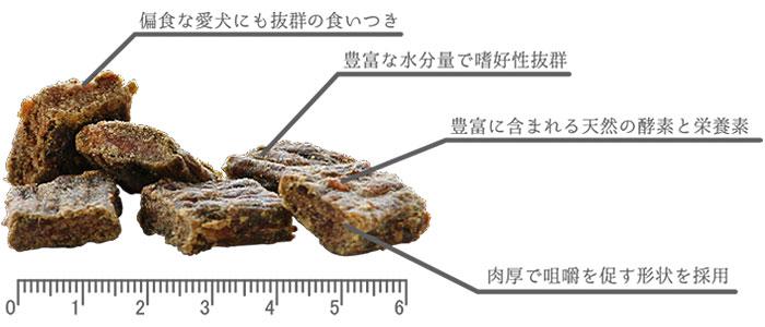 [AIR DRIED FOOD]本物の生肉にもっとも近いペットフード