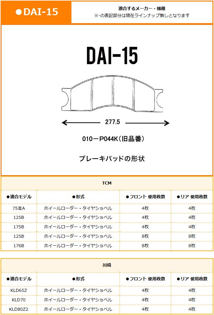 ブレーキパッドの形状と適合表