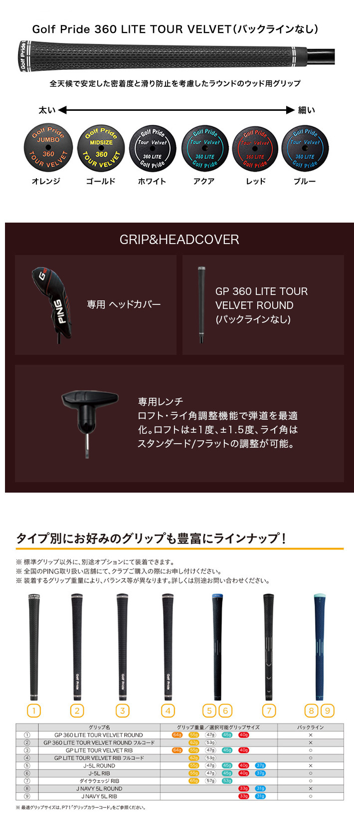 Golf Pride 360 LITE TOUR VELVET(バックラインなし)