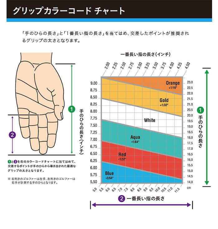 グリップカラーコードチャート 「手のひらの長さ」と「1番長い指の長さ」を当てはめ、交差したポイントが推奨されるグリップの太さとなります。