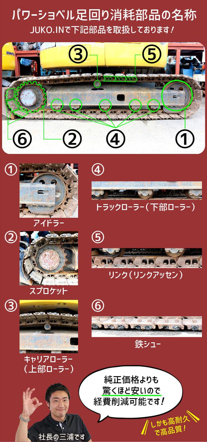 パワーショベル足回り消耗部品の名称 JUKO.INで下記部品を取扱しております