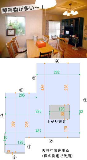 スタッフ佐藤の実家のリビングの写真と寸法図