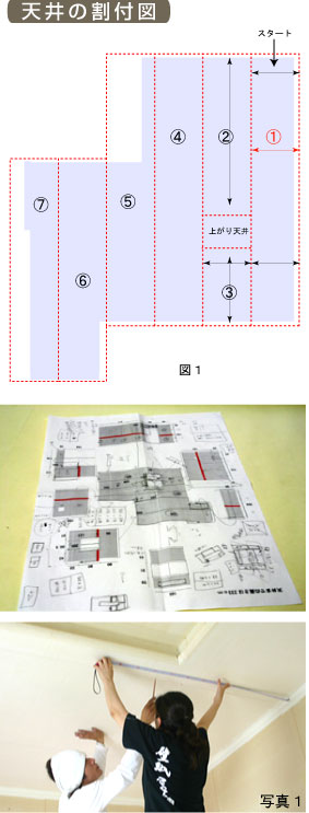 天井の割付図と天井のサイズを測っている写真