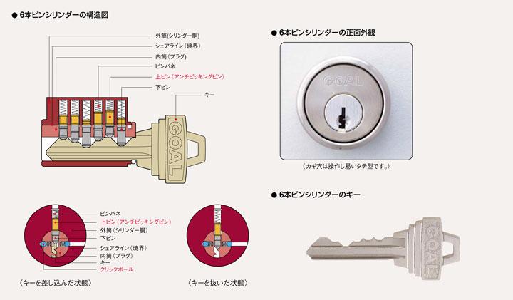 6本ピンシリンダー構造図