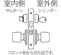 GOAL AS-5タイプ
