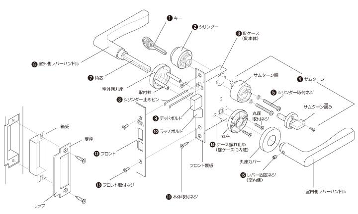 錠の各部と名称