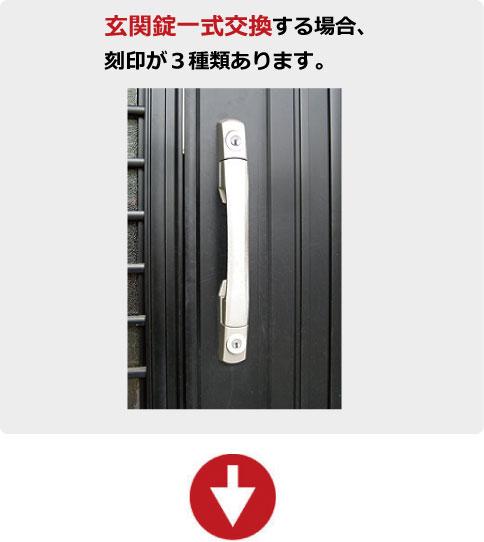 玄関錠一式交換する場合、刻印が3種類あります。