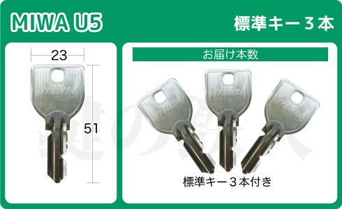 MIWA U5