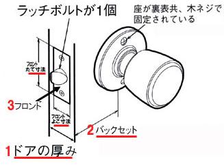 空錠(カギなし)のドアノブ各サイズ