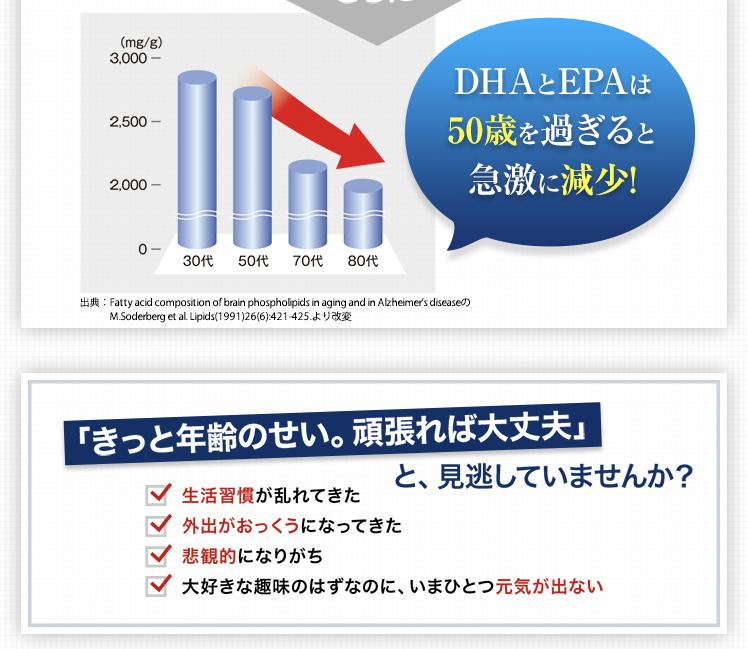 DHAとEPAは50歳を過ぎると急激に減少!「きっと年齢のせい。頑張れば大丈夫」と、見逃していませんか?