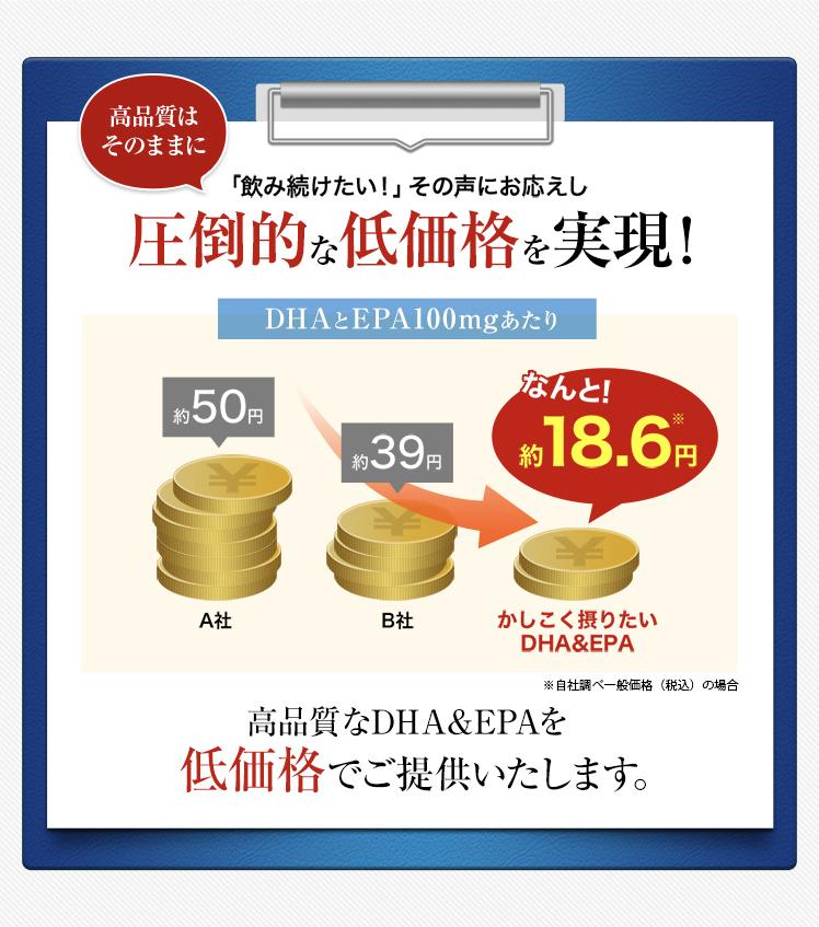 高品質はそのままに「飲み続けたい!」その声にお応えし圧倒的な低価格を実現!DHAとEPA100mgあたりなんと!約18.6円高品質なDHA&EPAを低価格でご提供いたします。