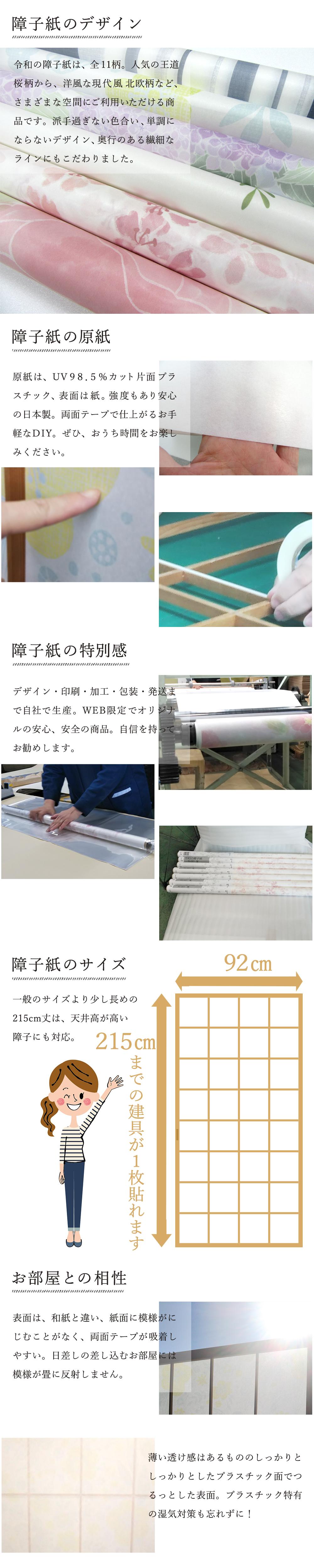 令和の障子紙 商品説明