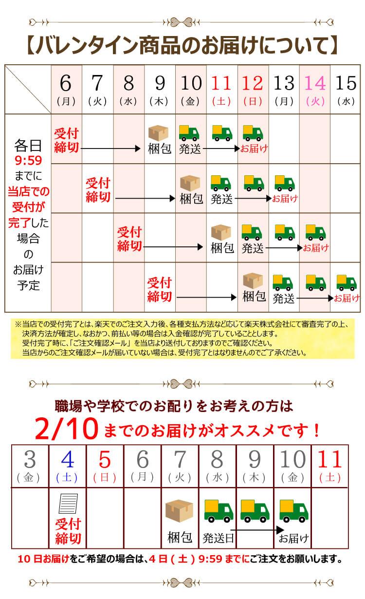 お届けカレンダー