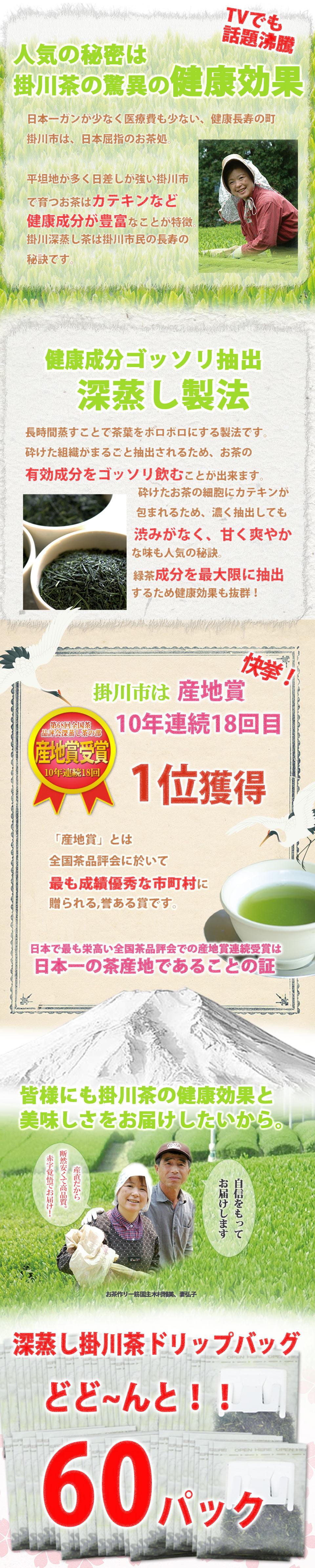人気の秘訣は掛川茶の驚異の健康効果 日本一がんが少なく医療費も少ない、健康長寿の町掛川市は日本屈指のお茶処。 平坦地が多く日差しが強い掛川市で育つお茶はカテキンなど健康成分が豊富。深蒸し掛川茶は掛川市民の長寿の秘訣。健康成分ごっそり抽出深蒸し製法 長時間茶葉を蒸すことで茶葉をぼろぼろにする製法です。砕けた細胞が丸ごと抽出されるため、お茶の有効成分をごっそり飲むことができます。掛川市は10年連続産地賞受賞!全国茶品評会 深蒸し茶の部にて10年連続産地賞を受賞しています。深蒸し掛川茶 ドリップバッグ60袋入
