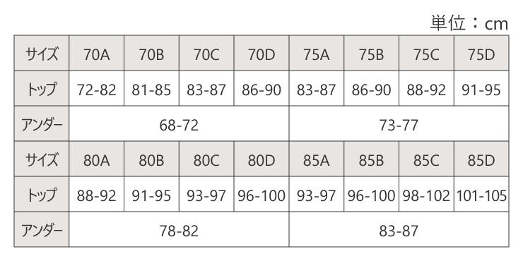 ブラサイズ表