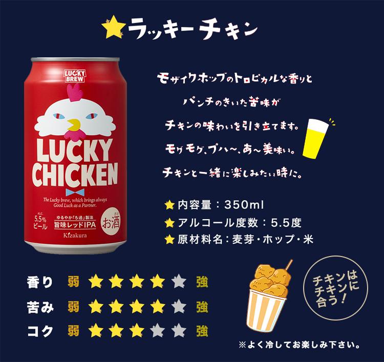 京都初の地ビール「京都麦酒」といろんなラッキーから生まれた「ラッキブリュー」
