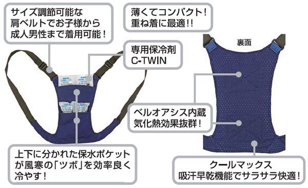 coolbit,冷袋(つめたい),アイスバック,アイスバッグ,ア  イスリュック,ICE BACK,保冷剤・の本体画像
