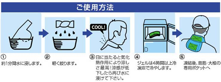 冷タスキ・保水パック・保冷剤・のご使用方法(保水パックを約1分間水に浸し軽く絞って本体のポケットに入れて着ると気化熱作用でひんやり・ヒンヤリ)