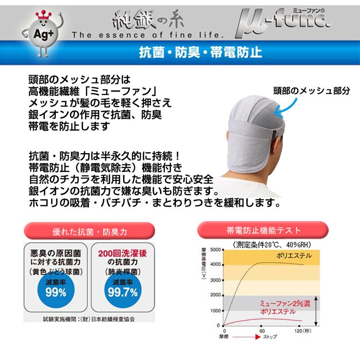 頭部のメッシュ部分は高機能繊維「ミューファン」メッシュが髪の毛を軽く押さえ銀イオンの作用で抗菌、防臭、帯電を防止します,抗菌・防臭力は半永久に持続!,帯電防止(静電気除去)機能付き,自然のチカラを利用した機能で安心安全,銀イオンの抗菌力で嫌な臭いも防ぎます。,ホコリの吸着・パチパチ・まとわりつきを暖和します。,優れた抗菌・消臭力,悪臭の原因菌に対する抗菌力(黄色ぶどう球菌)減菌率99%,200回洗濯後の抗菌力(肺炎桿菌)減菌率99.7%