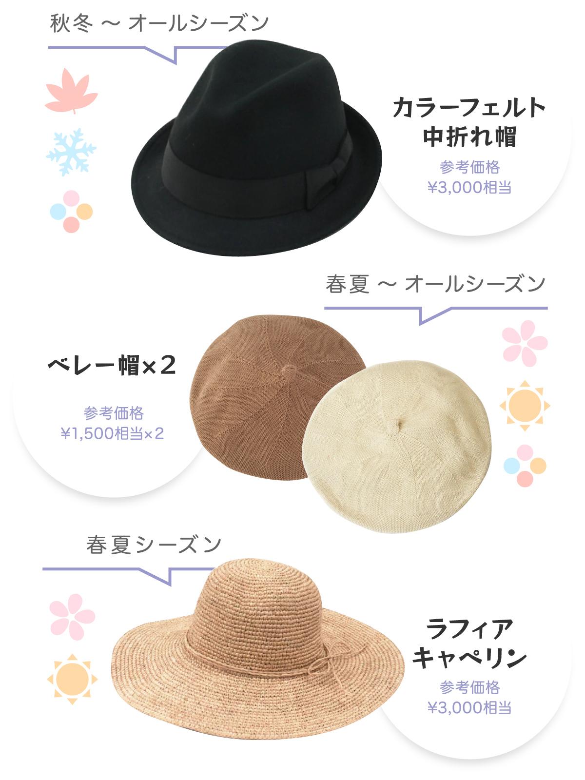 帽子のサブスクイメージ