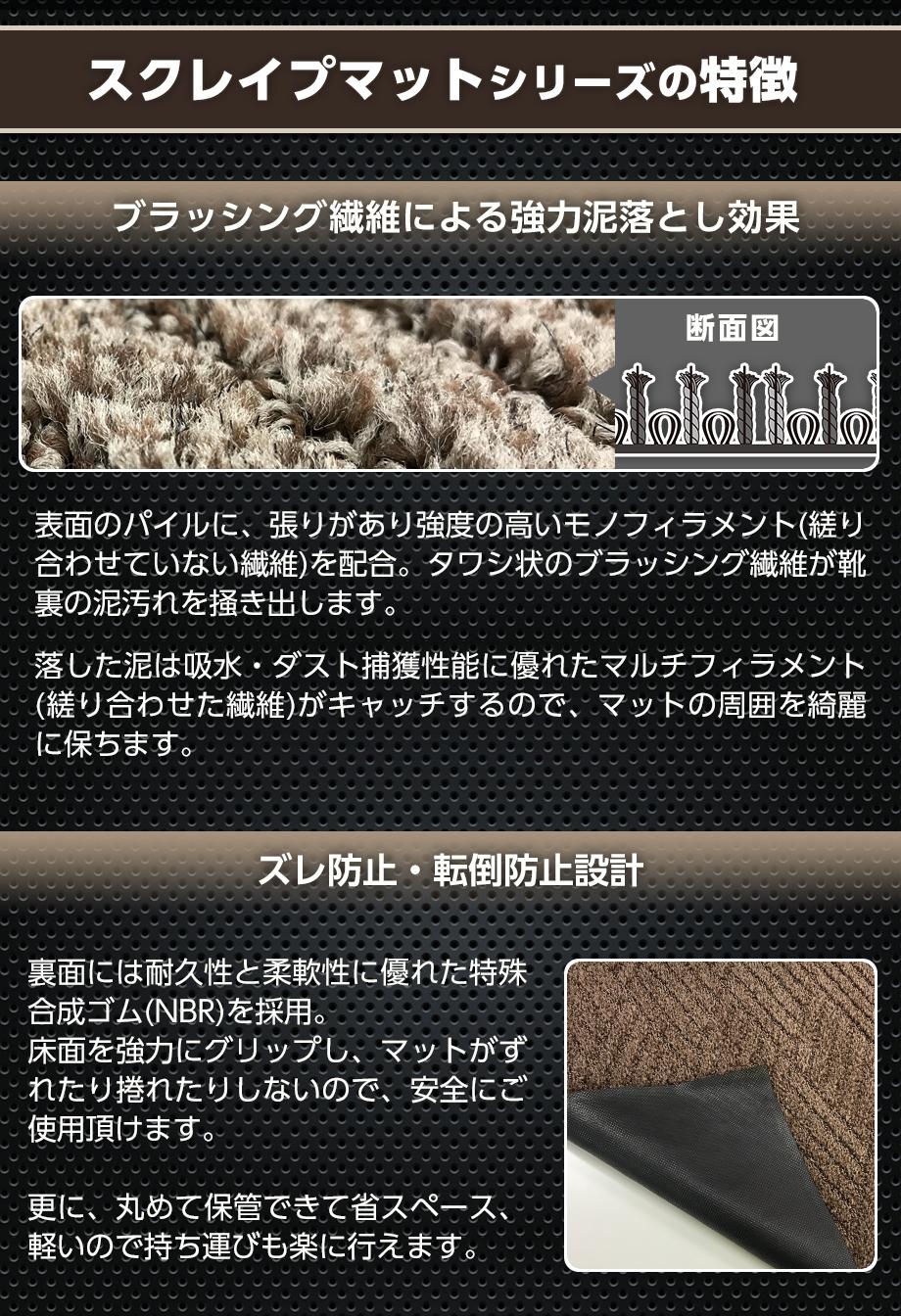 スクレイプシリーズの特徴