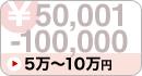 5万円〜10万円 お雛様