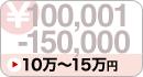10万円〜15万円 お雛様