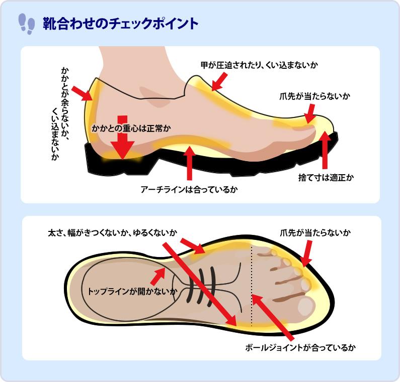 靴合わせのチェックポイント