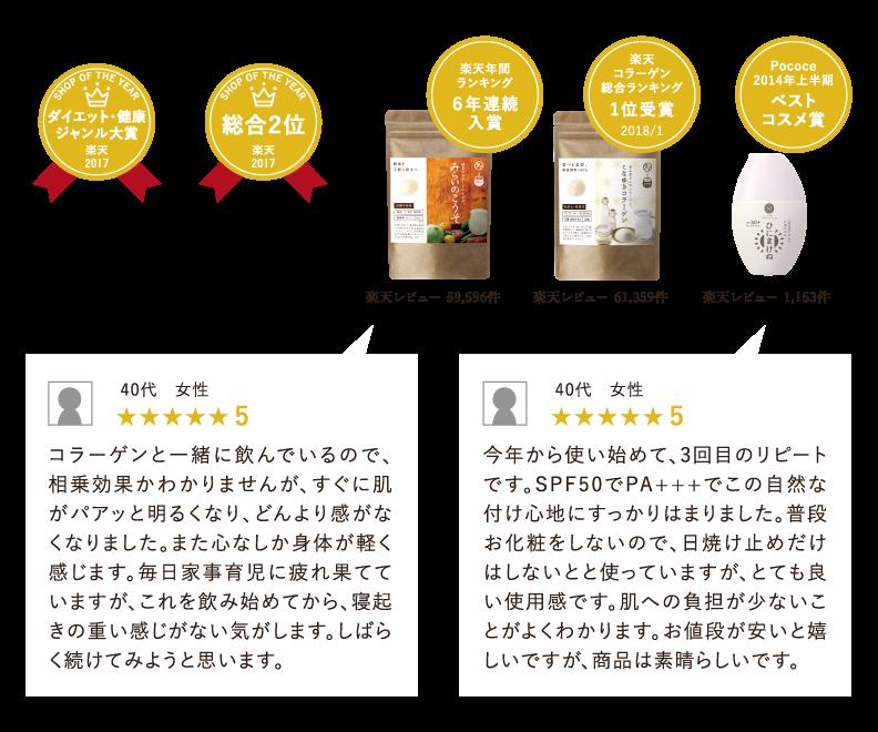 SOY2017受賞