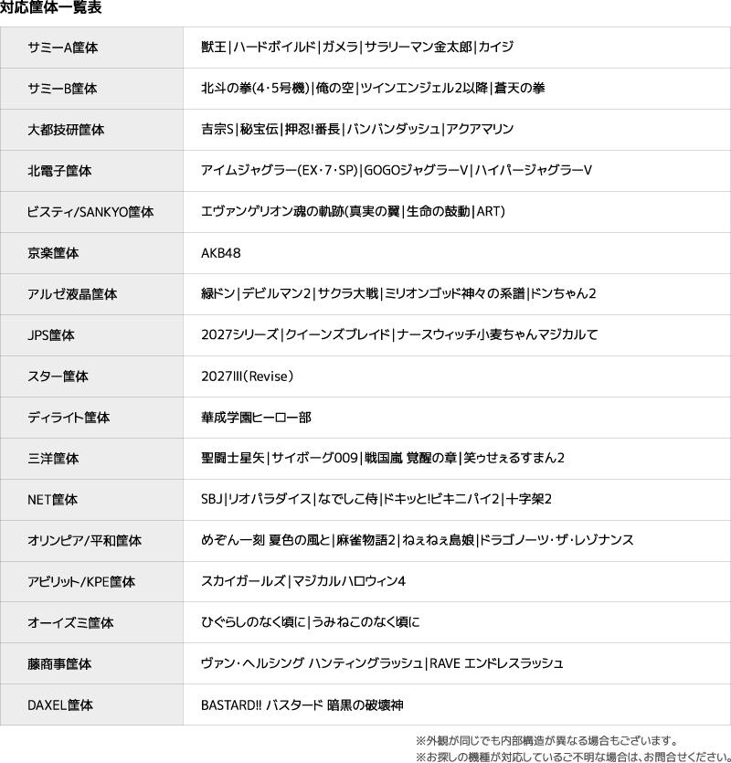 スロット対応筐体リスト