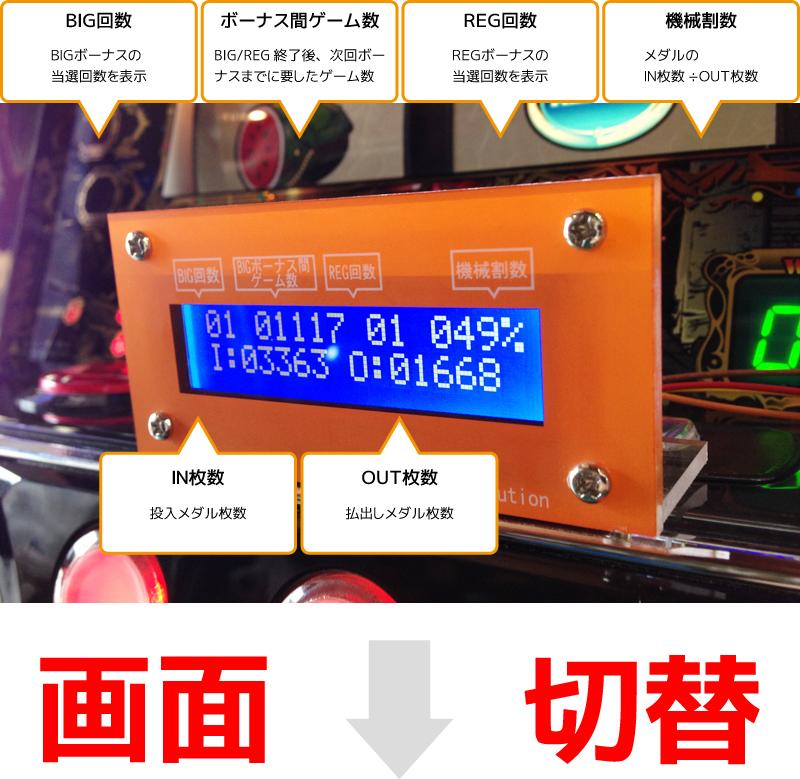 ボーナス回数/回転数などの標準機能搭載