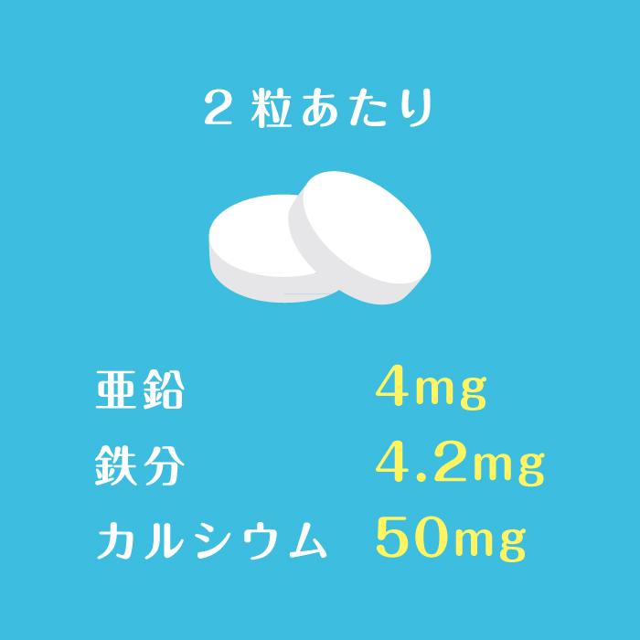 こども向け 亜鉛チュアブル のびあ 子供 亜鉛 サプリ あえん サプリメント 日本製 ぶどう風味