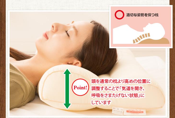 頭を通常の枕より高めの位置に調整することで「気道を開き、呼吸をさまたげない状態」にしています