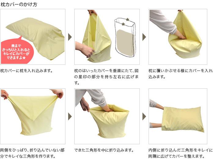 枕カバー枕を入れ込みます。枕のはいったカバーを垂直にたて、図の星印の部分を持ち左右に広げます。カバーのファスナー部分を持ち、留めヒモを7箇所結び付けます。布団と一緒にひっくり返します。そうすると布団がカバーの中に収まります。かの角をきちんと整えて。最後にファスナーの真ん中にあるヒモも布団に結び付けて。