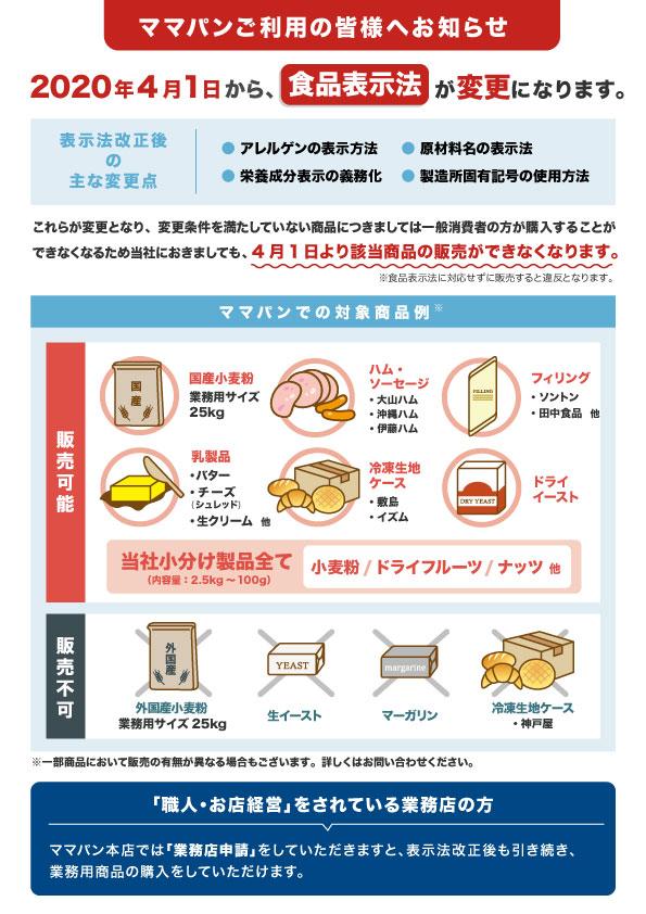 2020年4月1日から食品表示法