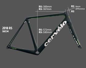 CERVELO Rシリーズ